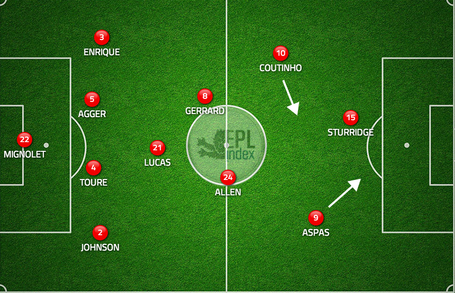 Tactics_tuesday_8-13-13_medium