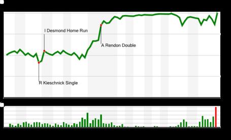 Chart_43__medium