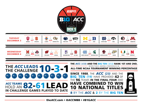 Mbb_accbig10_2013_challengeschedulegraphic_withtimes_networks_medium