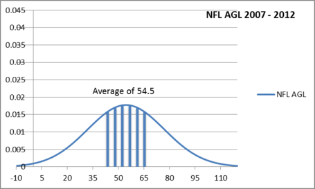 Nfl_agl_2007-2012_medium