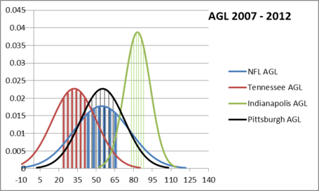 Nfl_and_3_teams_agl_medium