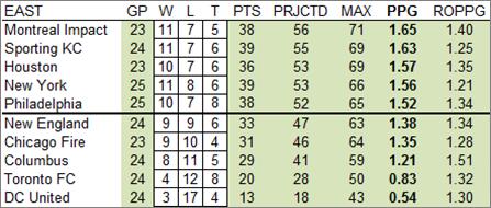 Standings_8