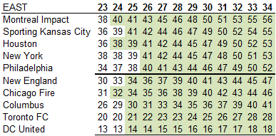 Season_position_8