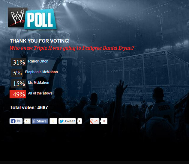 Wwe_poll_large