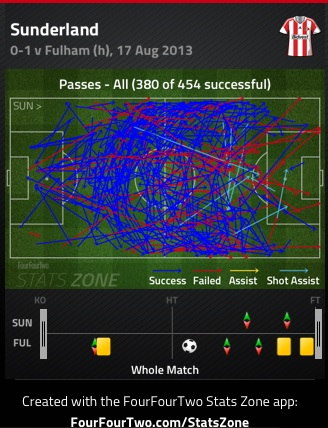 Safc_passes__v_ffc__medium