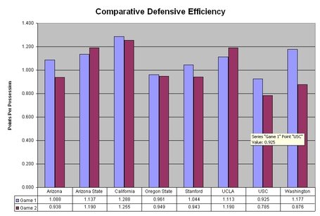 Comparative_defensive_efficiency_medium