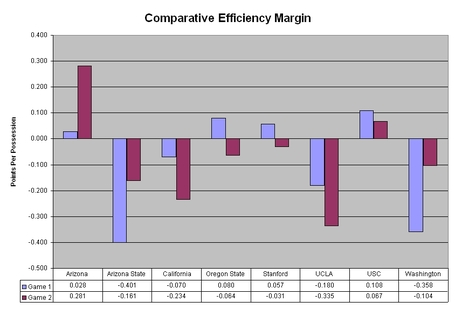 Comparative_efficiency_margin_medium