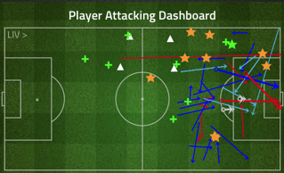 Phil_coutinho_attacking_dash_8-17__8-20_tt__medium