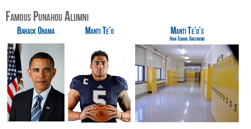 Punahou_alum_medium