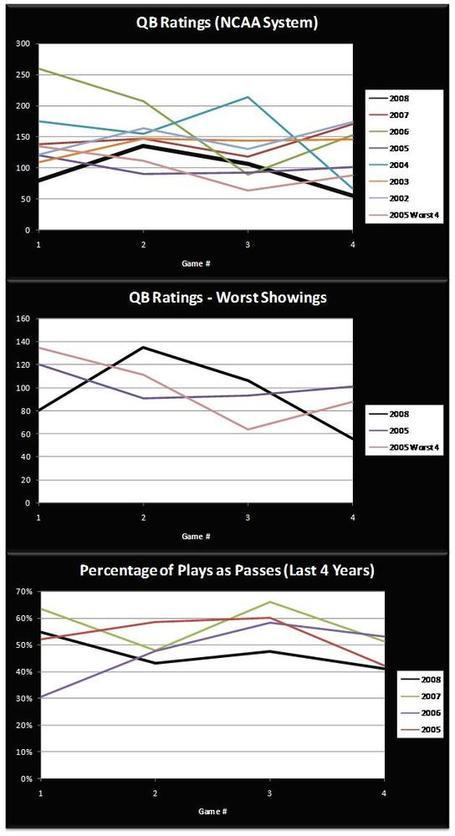 Qb_charts_i_medium