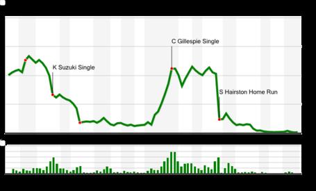 Chart-17_medium