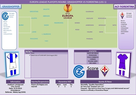 Grasshopper_vs_fiorentina_line-ups_updates_medium