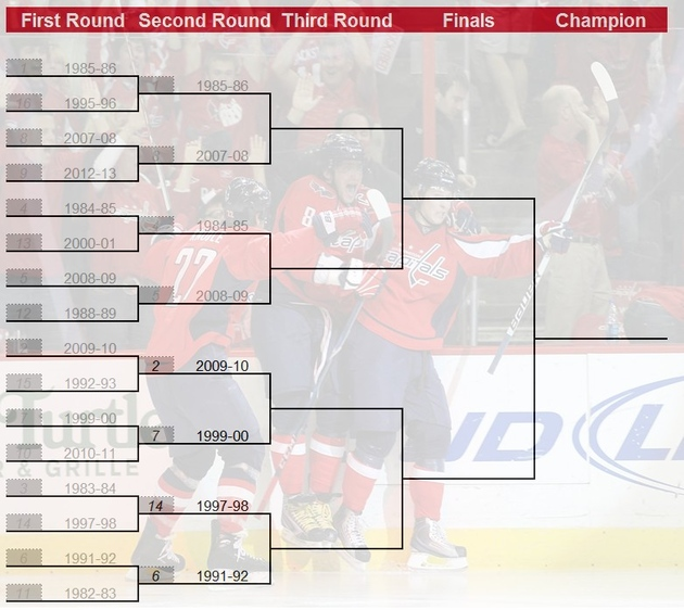 Capitals_tourney_part_vi_large