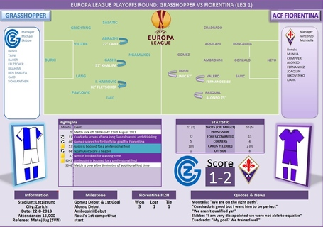 Grasshopper_vs_fiorentina_review_medium