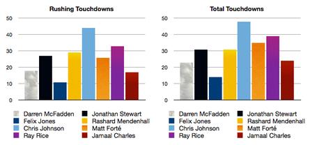 Touchdowns_medium