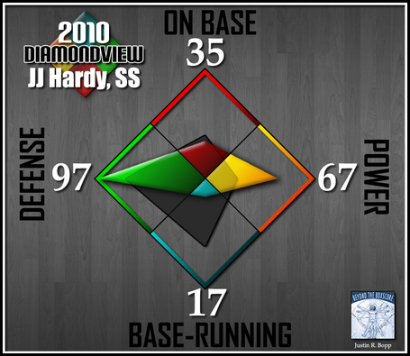 Batter-diamondview-ss-hardy_medium