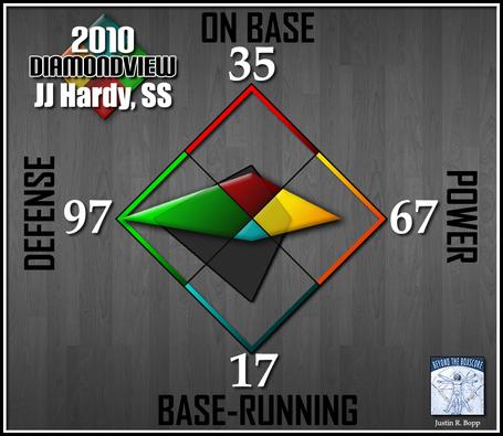 Batter-diamondview-ss-hardy_medium