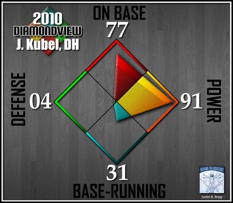 Batter-diamondview-dh-kubel_medium