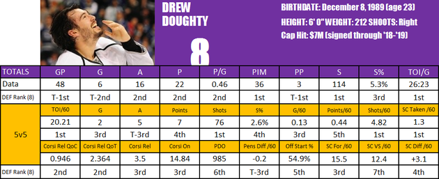 Doughtyplayercard_large