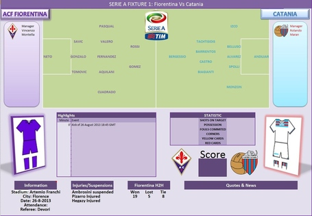 Fiorentina_vs_catania_w1_medium
