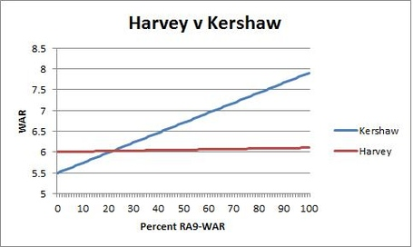 Harvey_kershaw_medium