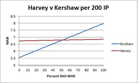 Harvey_kershaw_200_medium
