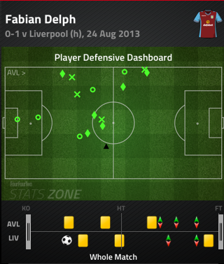 Fabian_delph_defensive_dash_medium