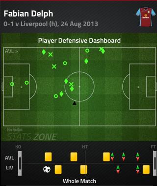 Fabian_delph_defensive_dash_medium