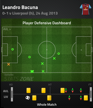 Leandro_bacuna_defensive_dash_medium