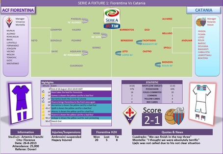 Week_1-_fiorentina_vs_catania_review_medium