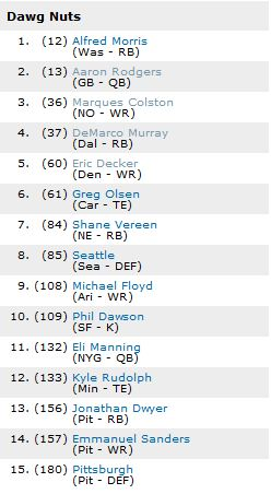 DBN Fantasy Football Draft Results: Vote on the Best Team! - Dawgs By