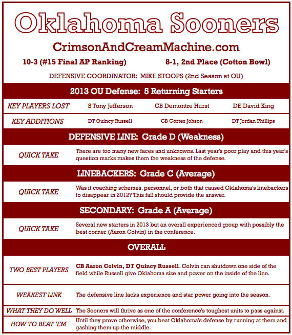 Oklahoma_sooners_football_-_2013_defense_preview