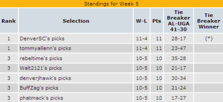 Week_5_standings_medium