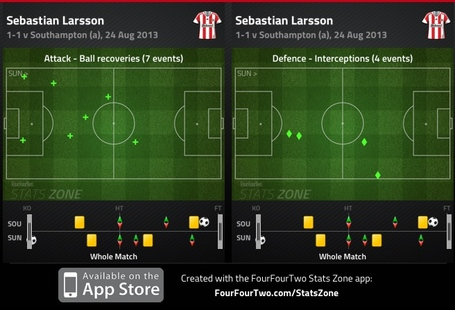 Larsson_v_sfc_medium