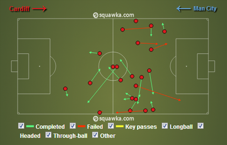 Campbell_passing_map_medium
