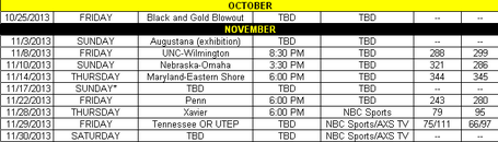 Iowa_hoops_13-14_oct_nov_medium