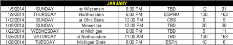 Iowa_hoops_13-14_jan_medium
