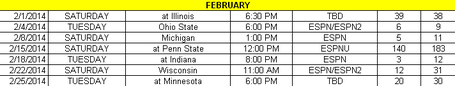 Iowa_hoops_13-14_feb_medium