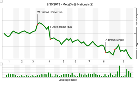 Chart_51__medium
