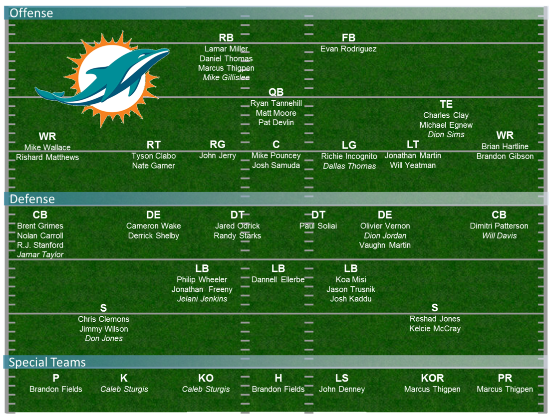 Dolphins_53_man_roster_-_august_31