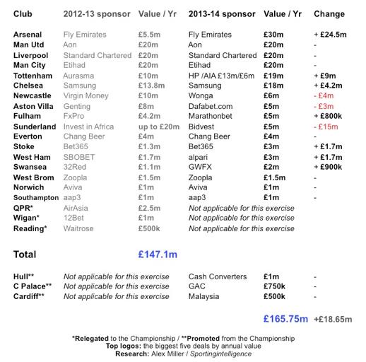 kit_sponsor_deals.png