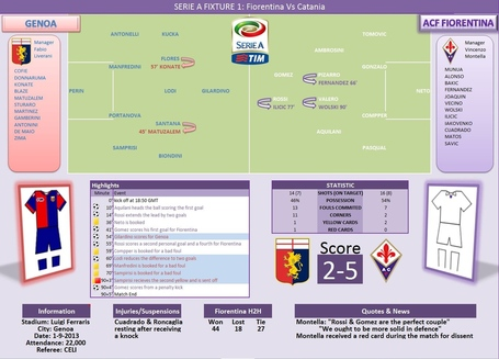 Genoa_vs_fiorentina_week2_medium
