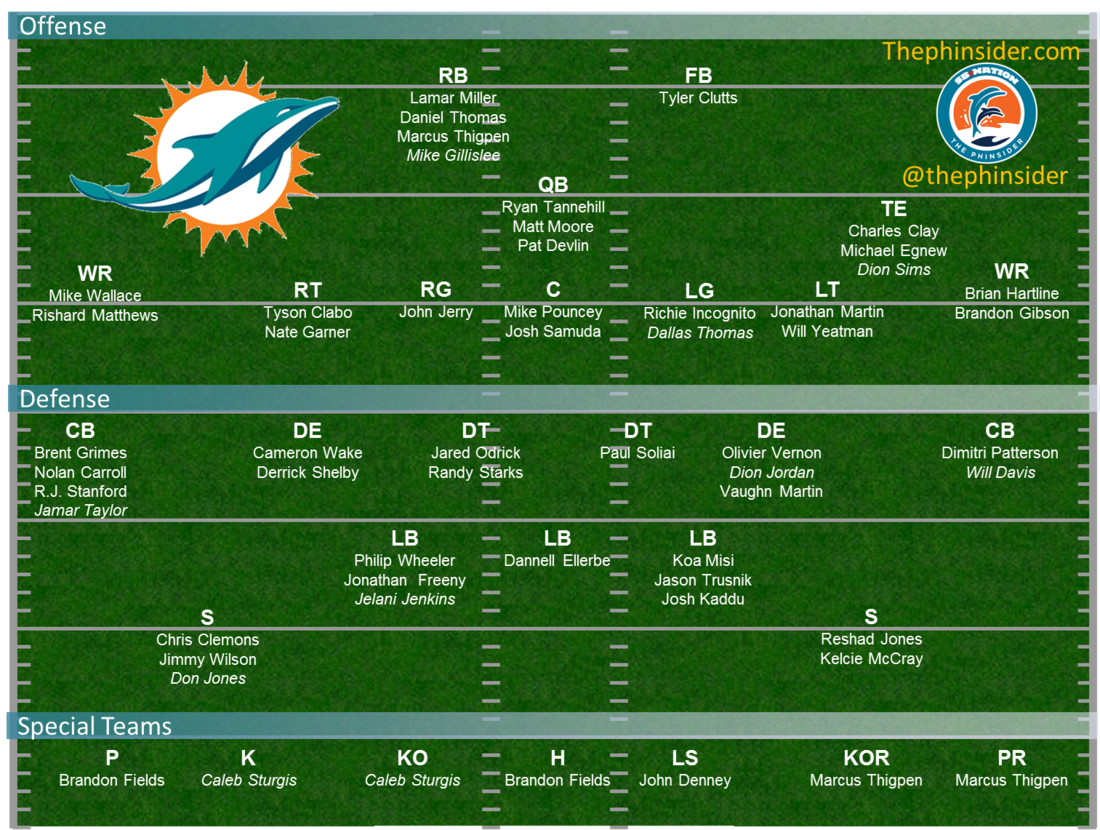 Dolphins_53_man_roster_-_september_2
