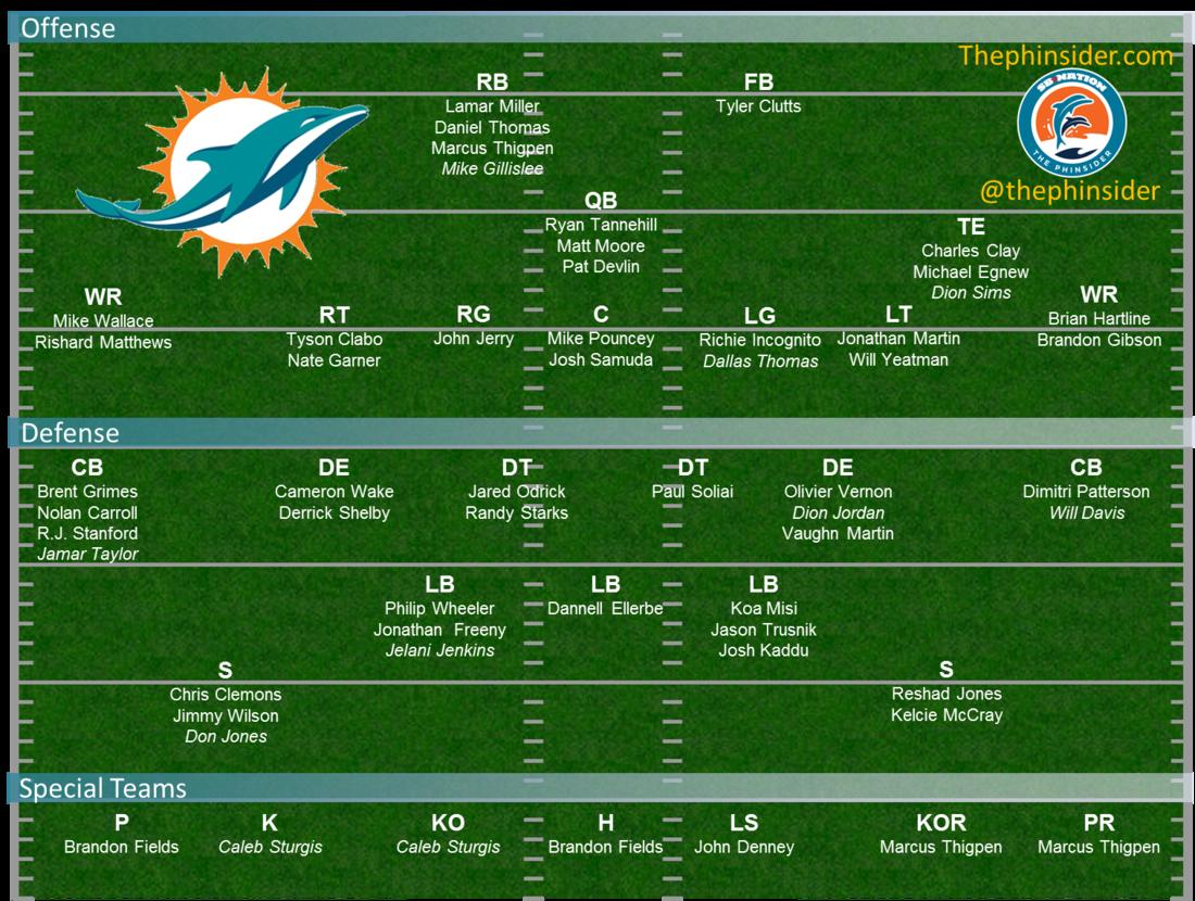 Dolphins_53_man_roster_-_september_2