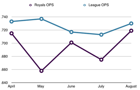 Royals_ops_medium