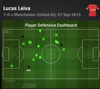 Lucas_leiva_defensive_dash_9-3_united_medium