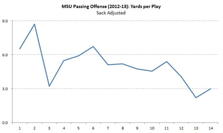 Pass_offense_chart_medium
