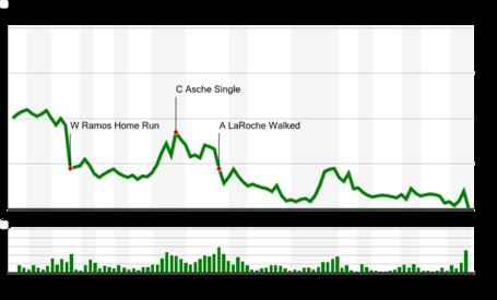 Chart-35_medium