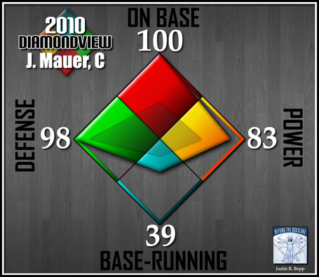 Batter-diamondview-c-mauer_medium_medium