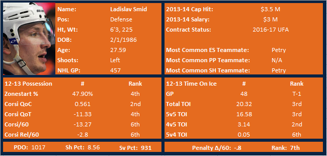 Smid_card